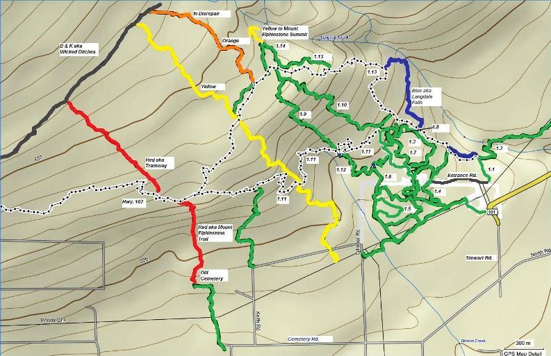 Sprockids Map